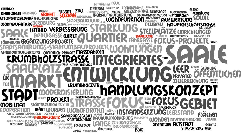 WordCloud Fokus Saale