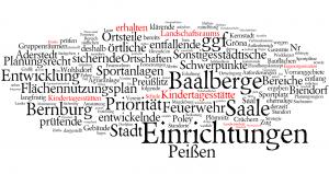 Eine word cloud der redaktionellen Texte. Die Größe der dargestellten Wörter entspricht ihrer Häufigkeit. Einige mir wichtige Worte sind rot markiert. Erstellt mit wordle.net
