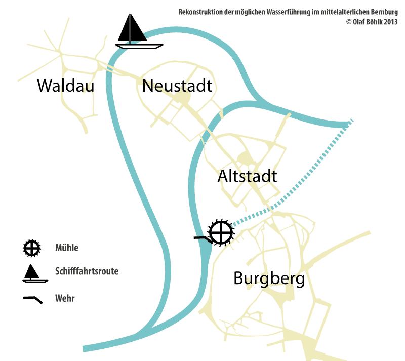 Rekonstruktion der möglichen Wasserführung im mittelalterlichen Bernburg.