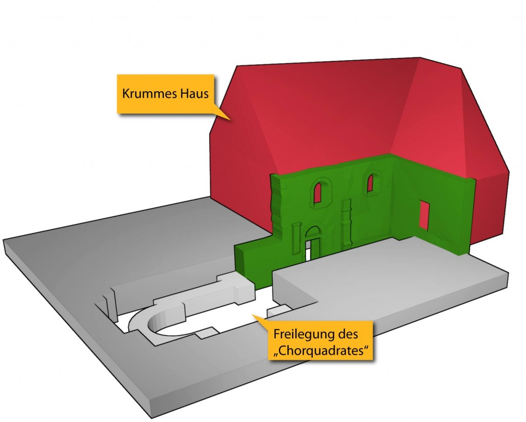 Phase 2 - Schematische Situation bei der Grabung durch Baurat Wendler im Jahr 1936.